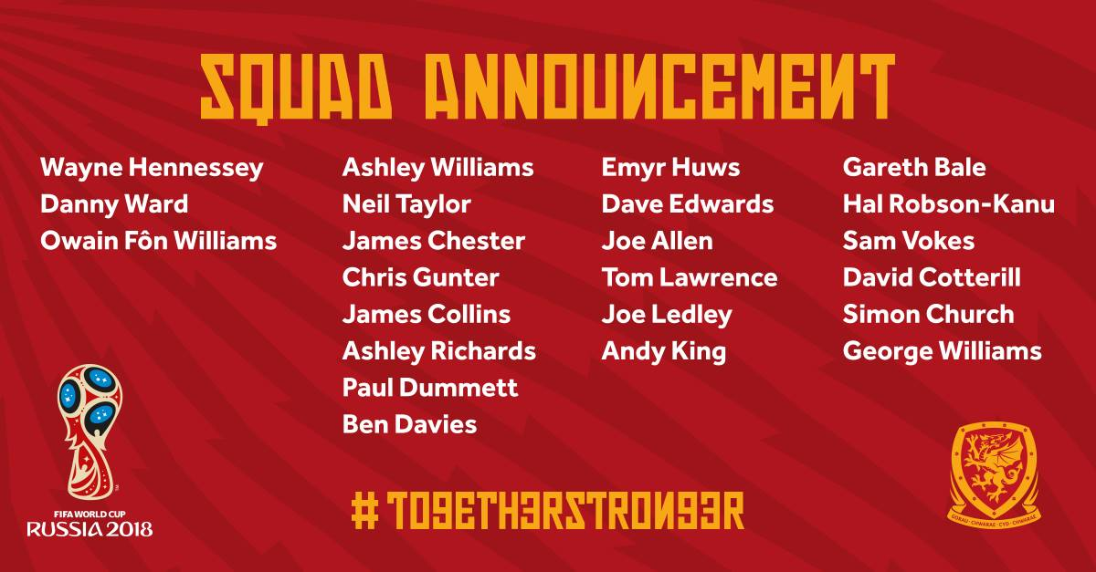 Wales squad for Moldova game