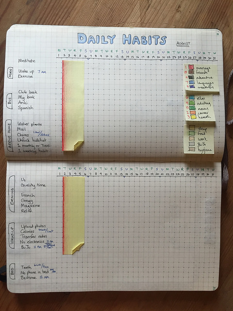 Example Habit Tracker