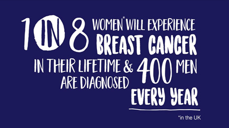Breast cancer awareness stats graphic